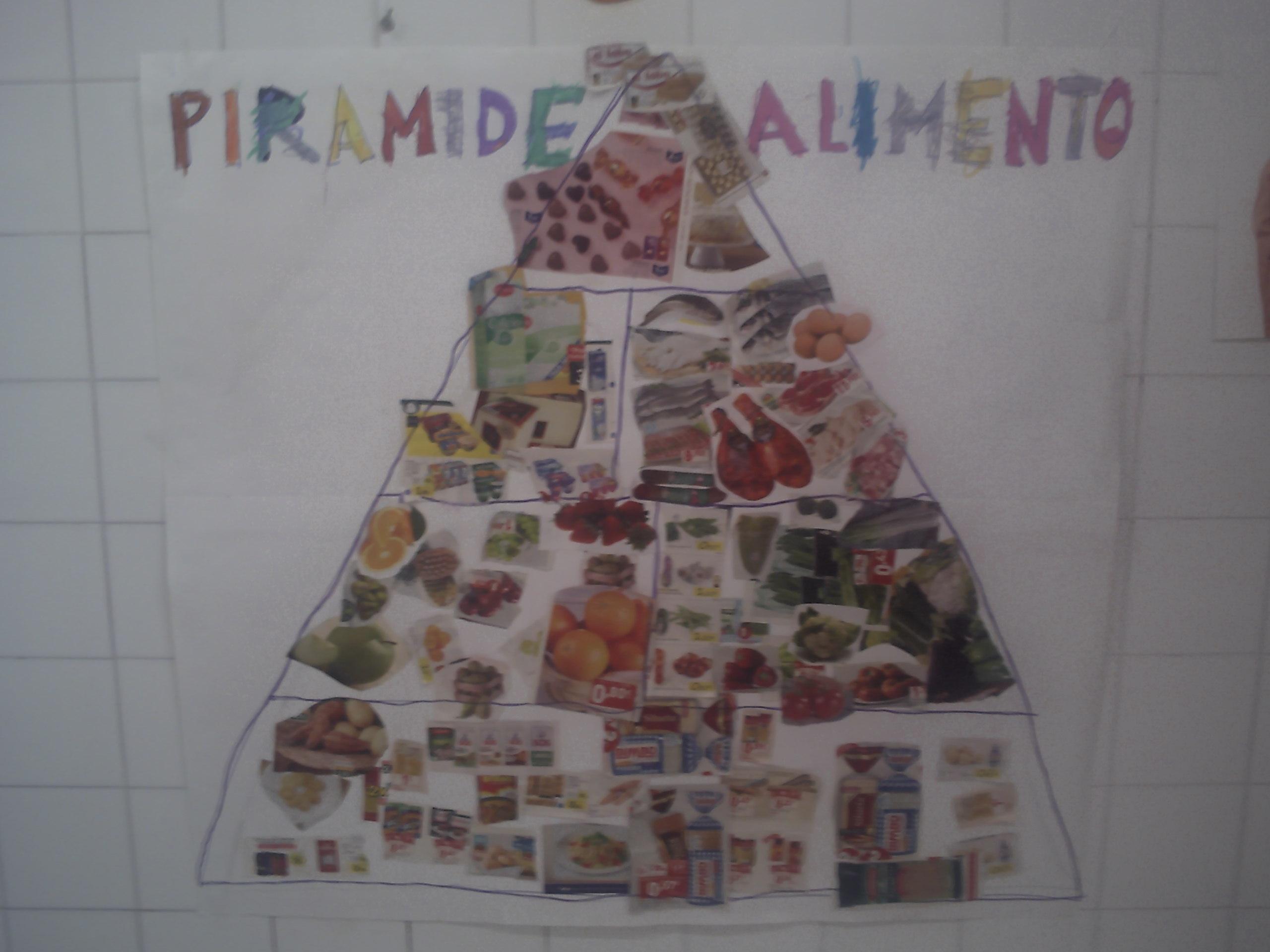foto piramide